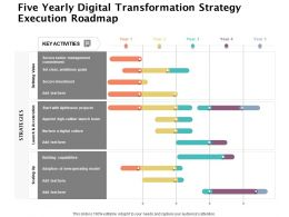 Five Yearly Digital Transformation Strategy Execution Roadmap
