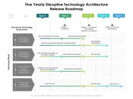 Five Yearly Disruptive Technology Architecture Release Roadmap