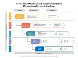 Five Yearly Diversity And Inclusion Initiative Competition Strategy Roadmap