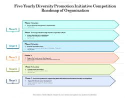 Five Yearly Diversity Promotion Initiative Competition Roadmap Of Organization
