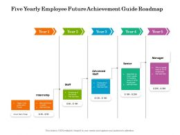 Five Yearly Employee Future Achievement Guide Roadmap
