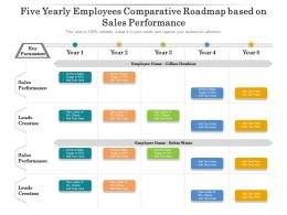 Five Yearly Employees Comparative Roadmap Based On Sales Performance
