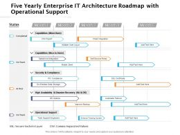 Five Yearly Enterprise IT Architecture Roadmap With Operational Support