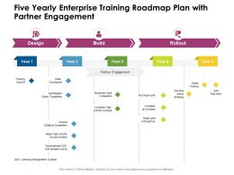 Five Yearly Enterprise Training Roadmap Plan With Partner Engagement