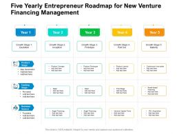 Five Yearly Entrepreneur Roadmap For New Venture Financing Management
