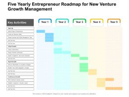 Five Yearly Entrepreneur Roadmap For New Venture Growth Management