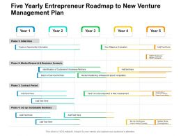 Five Yearly Entrepreneur Roadmap To New Venture Management Plan