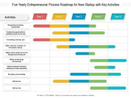 Five Yearly Entrepreneurial Process Roadmap For New Startup With Key Activities