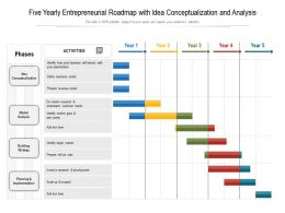 Five Yearly Entrepreneurial Roadmap With Idea Conceptualization And Analysis