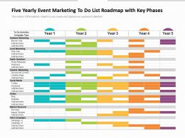 Five Yearly Event Marketing To Do List Roadmap With Key Phases