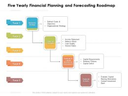 Five Yearly Financial Planning And Forecasting Roadmap
