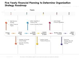 Five Yearly Financial Planning To Determine Organization Strategy Roadmap