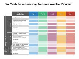 Five Yearly For Implementing Employee Volunteer Program
