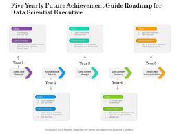 Five Yearly Future Achievement Guide Roadmap For Data Scientist Executive