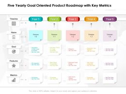 Five Yearly Goal Oriented Product Roadmap With Key Metrics