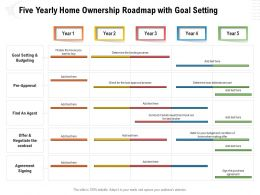 Five Yearly Home Ownership Roadmap With Goal Setting