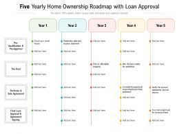 Five Yearly Home Ownership Roadmap With Loan Approval