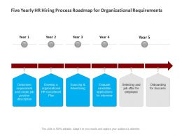 Five Yearly HR Hiring Process Roadmap For Organizational Requirements