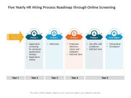 Five Yearly HR Hiring Process Roadmap Through Online Screening