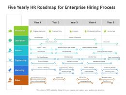 Five Yearly HR Roadmap For Enterprise Hiring Process