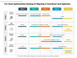 Five Yearly Implementation Roadmap For Migrating To Cloud Based SaaS Application