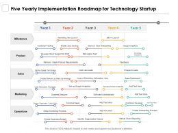 Five Yearly Implementation Roadmap For Technology Startup