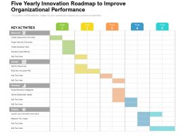 Five Yearly Innovation Roadmap To Improve Organizational Performance