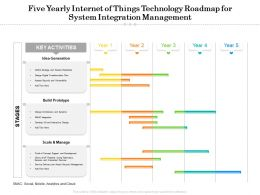 Five Yearly Internet Of Things Technology Roadmap For System Integration Management