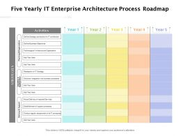 Five Yearly IT Enterprise Architecture Process Roadmap