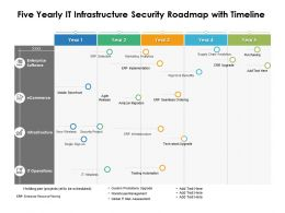 Five Yearly IT Infrastructure Security Roadmap With Timeline