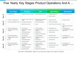 Five Yearly Key Stages Product Operations And Agile Transformation Swimlane