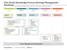 Five Yearly Knowledge Process Strategy Management Roadmap