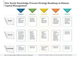 Five Yearly Knowledge Process Strategy Roadmap In Human Capital Management