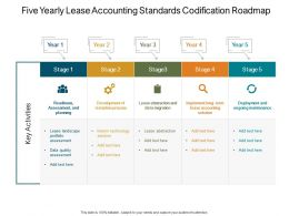 Five Yearly Lease Accounting Standards Codification Roadmap