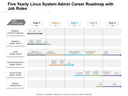 Five Yearly Linux System Admin Career Roadmap With Job Roles