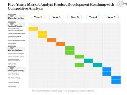 Five Yearly Market Analyst Product Development Roadmap With Competitive Analysis