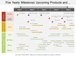 Five Yearly Milestones Upcoming Products And Family Portfolio Timeline