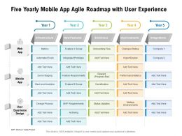 Five Yearly Mobile App Agile Roadmap With User Experience
