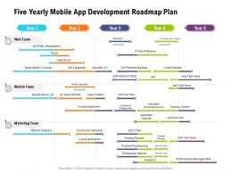 Five Yearly Mobile App Development Roadmap Plan