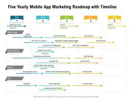 Five Yearly Mobile App Marketing Roadmap With Timeline