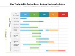 Five Yearly Mobile Product Brand Strategy Roadmap For Future