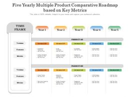 Five Yearly Multiple Product Comparative Roadmap Based On Key Metrics