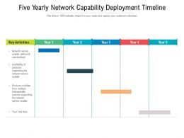 Five Yearly Network Capability Deployment Timeline