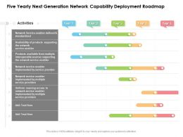 Five Yearly Next Generation Network Capability Deployment Roadmap