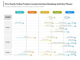Five Yearly Online Product Launch Activities Roadmap With Key Phases
