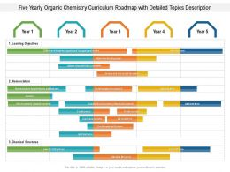 Five Yearly Organic Chemistry Curriculum Roadmap With Detailed Topics Description