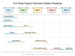Five Yearly Organic Chemistry Syllabus Roadmap