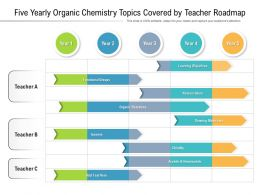 Five Yearly Organic Chemistry Topics Covered By Teacher Roadmap