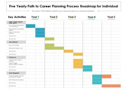 Five Yearly Path To Career Planning Process Roadmap For Individual