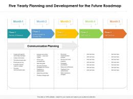 Five Yearly Planning And Development For The Future Roadmap